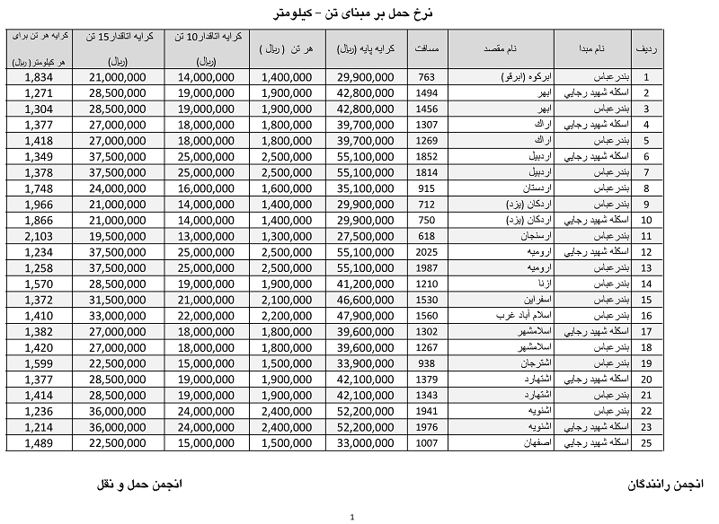 لیست قیمت حمل بار در تهران و شهرستان ها